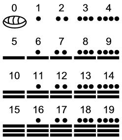 Rendering: Neuromancer2K4, Wikimedia